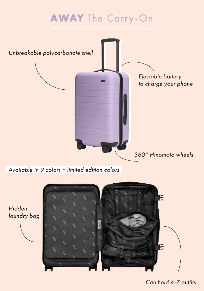 A Guide To Finding The Carry-On That Fits Your Needs